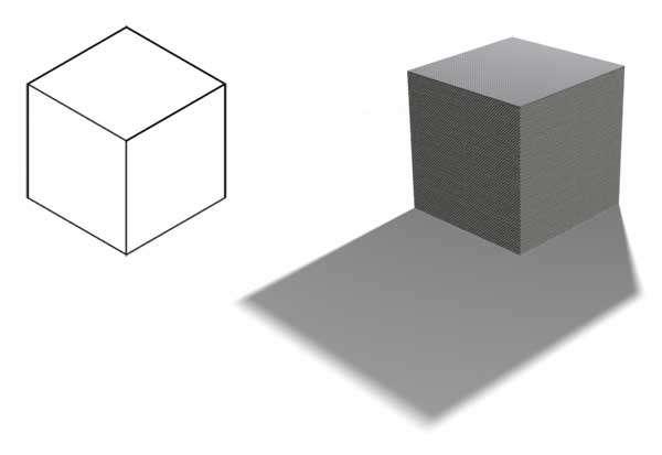 Schema cubo