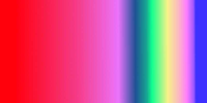 Spazio colore: profili RGB, Adobe RGB, sRGB